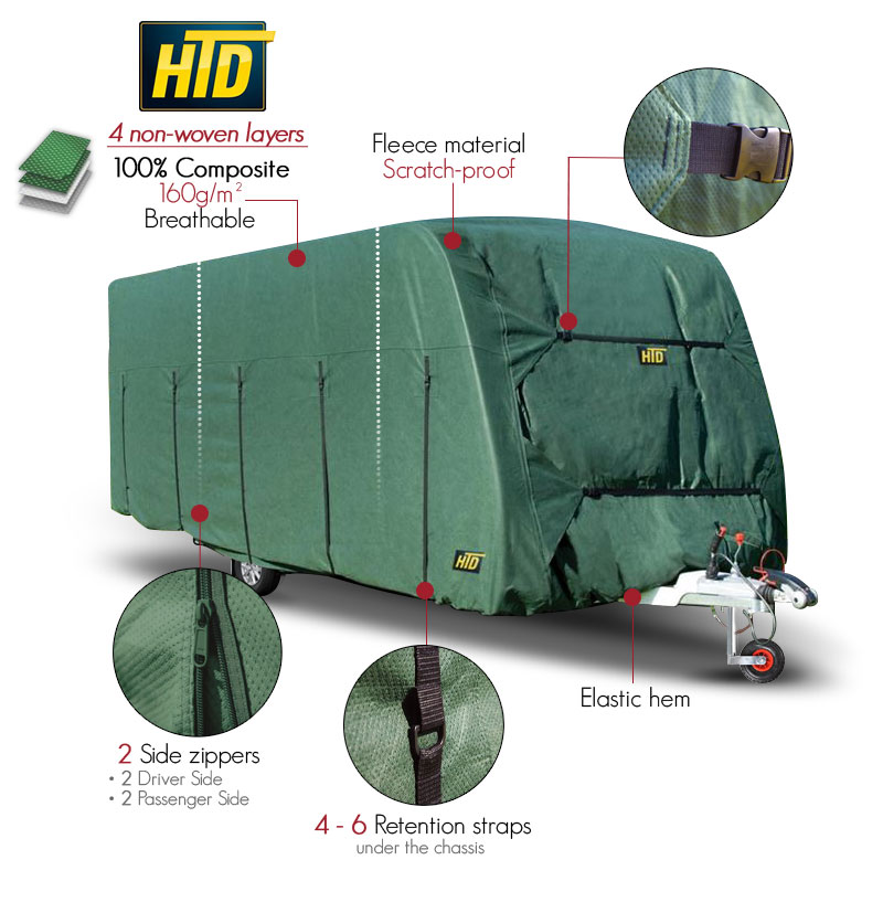 Mixed use HTD caravan cover