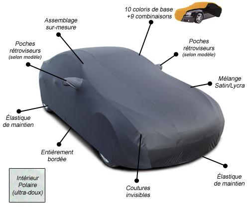 Housse Luxor Alfa Romeo 147